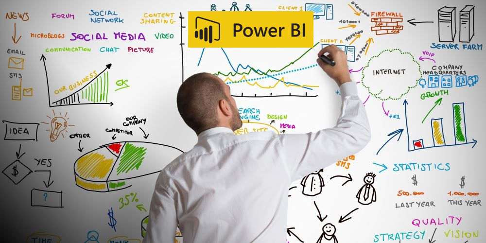 Power BI Implementation