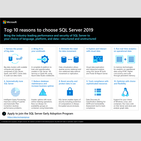 Top 10 Reasons to select SQL Server