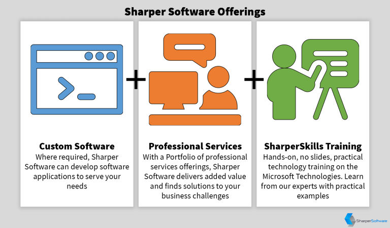 Sharper Software Offerings