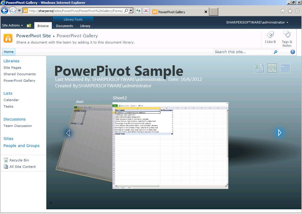SharperSkills® Microsoft BI | Sharper Software